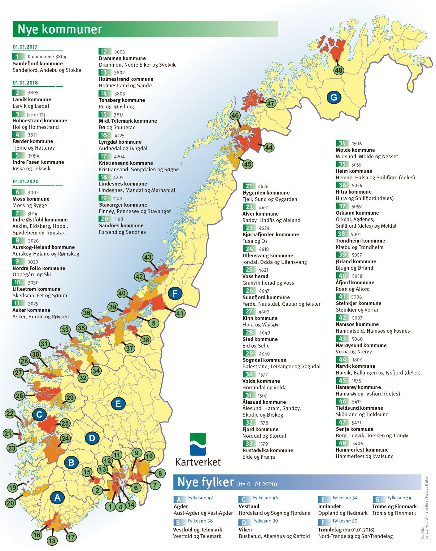 Noen Fakta Om Nye Kommuner Fra 2020 Ks