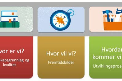 Rammeverk for Led Skole